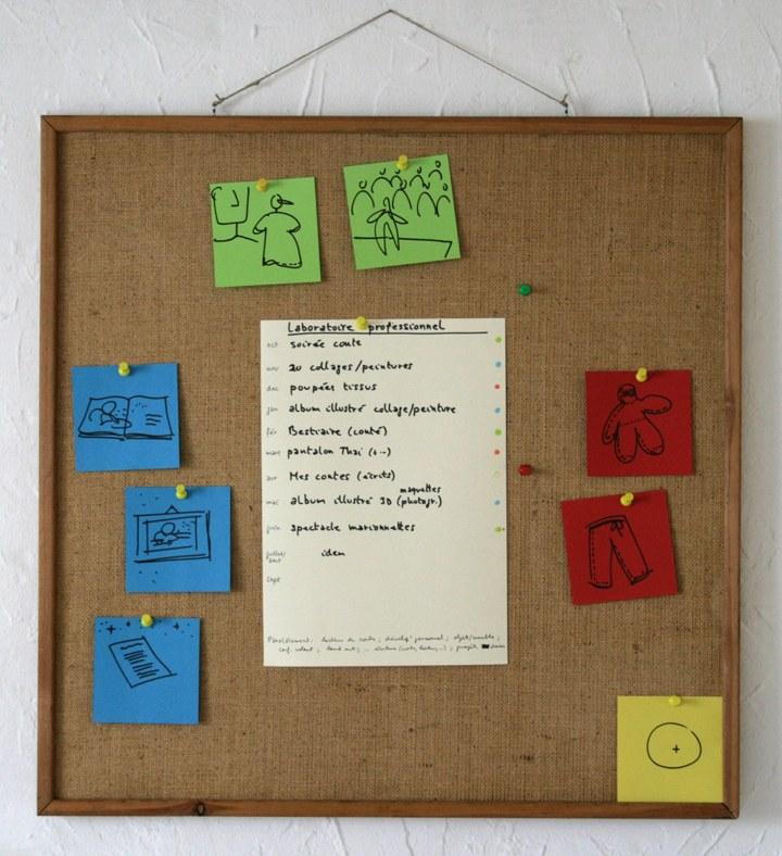Tableau projets 2009